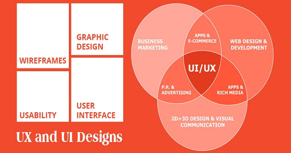 UI and UX Design Studio In USA
